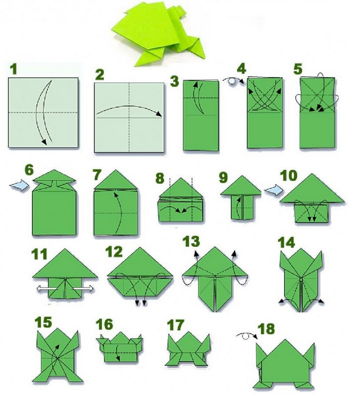 Схема оригами лягушка для 1 класса