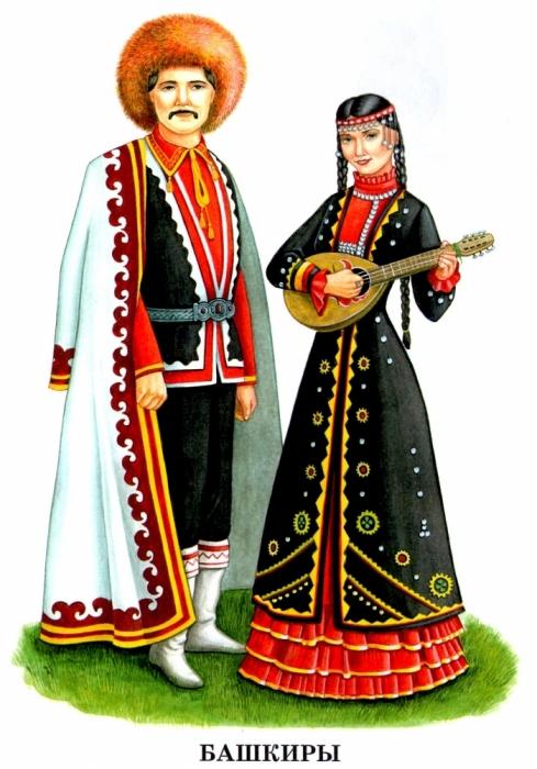 Украинские национальные костюмы в картинках для 3