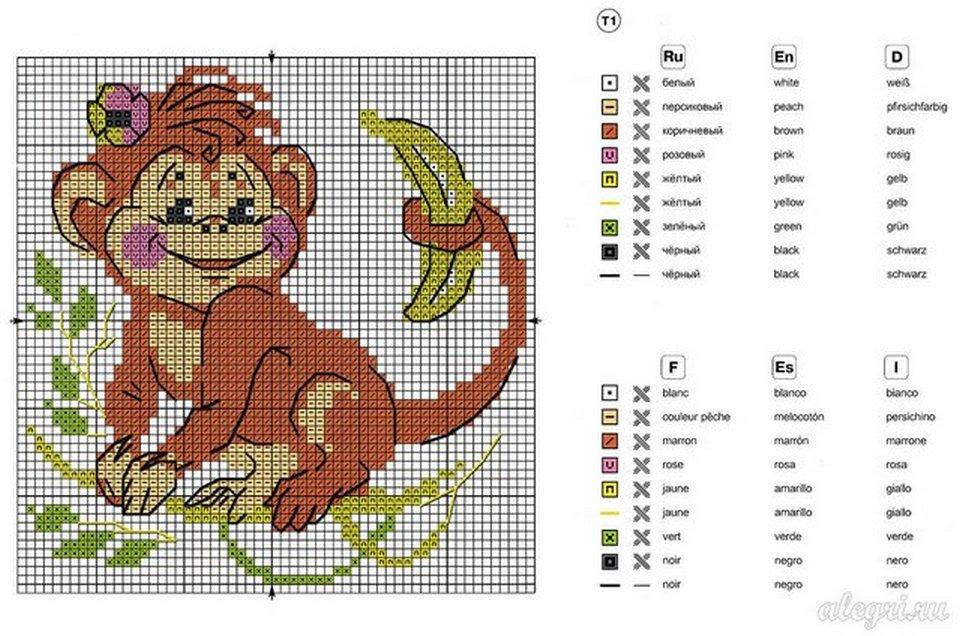Схема вышивки крестиком обезьянка