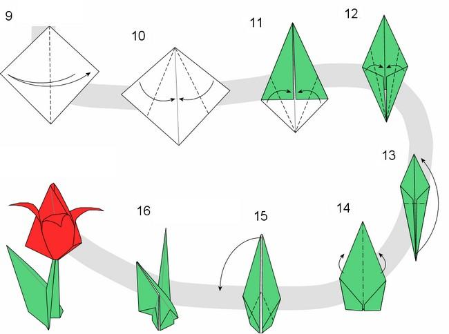 Тюльпан из бумаги оригами схема