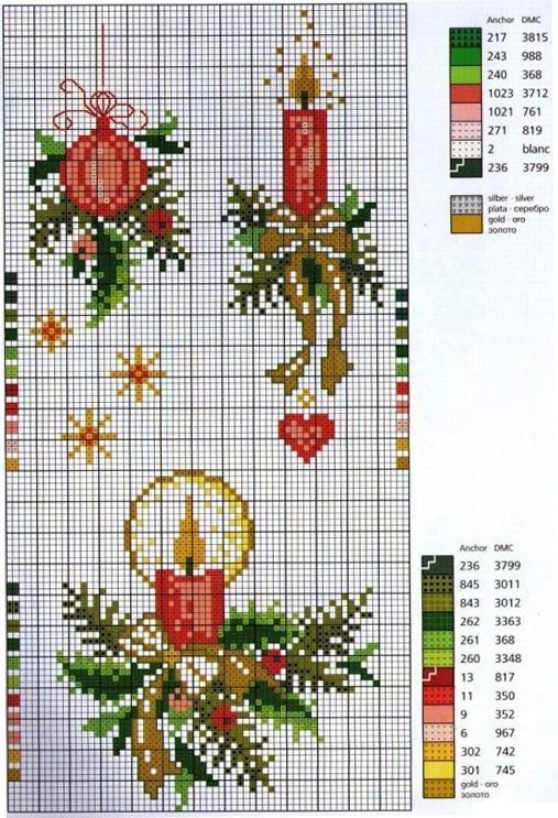 Как сделать новогоднюю вышивку крестом по схемам