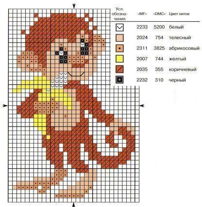 Схема вышивки картинка