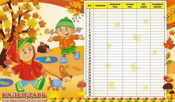 Календарь погоды